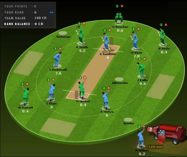 Fantasy Cricket team for 2010 India vs South Africa First Test in Nagpur